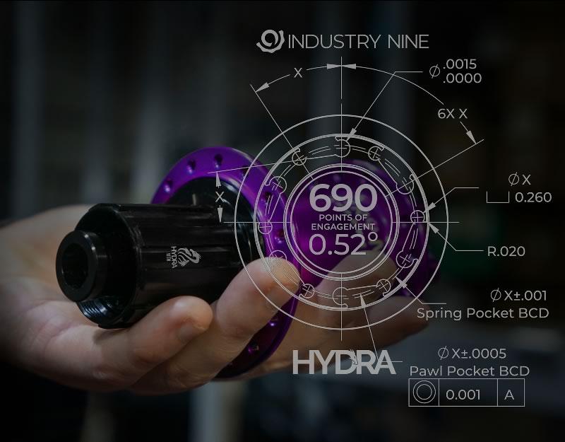 Productos de primera calidad para ciclistas